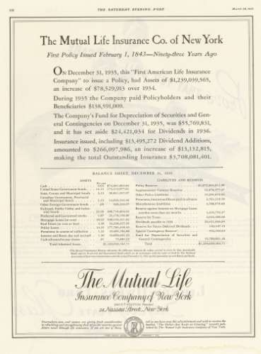 The Mutual Life Insurance Company of New York